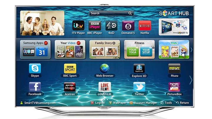Top 10 Best LED TV In 2014