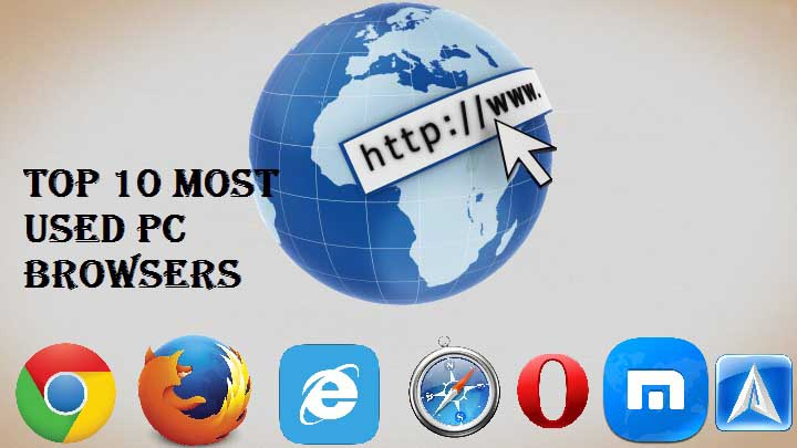 Top 10 Most Used Pc Web Browsers 2014